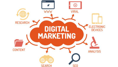 Digital Marketing All You Need to Know